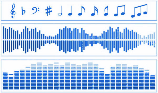 Music, Narration, Audio Production